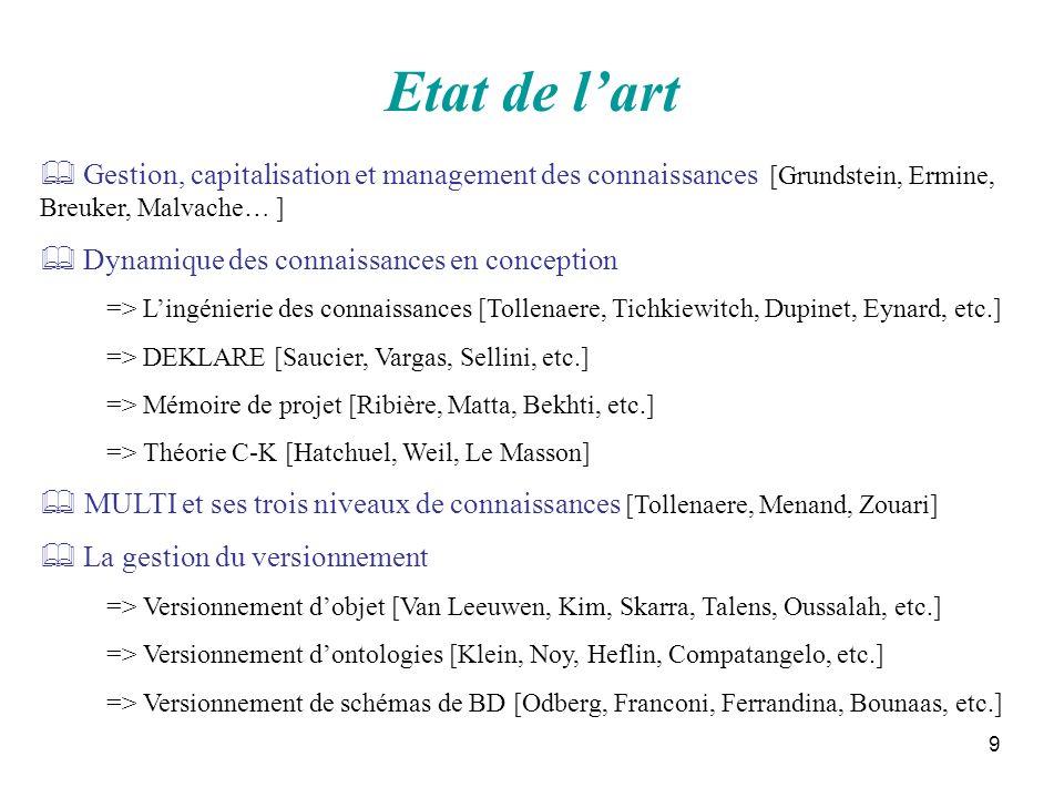 Etat de l'art  Gestion, capitalisation et management des connaissances [Grundstein, Ermine, Breuker, Malvache… ]